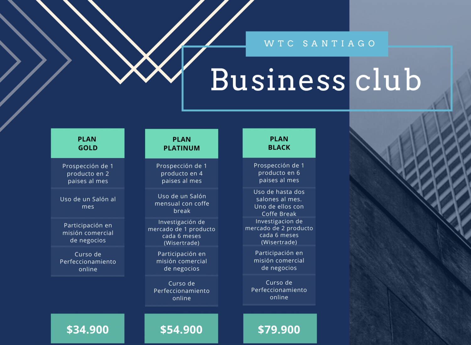 Cuadro beneficios Business Club